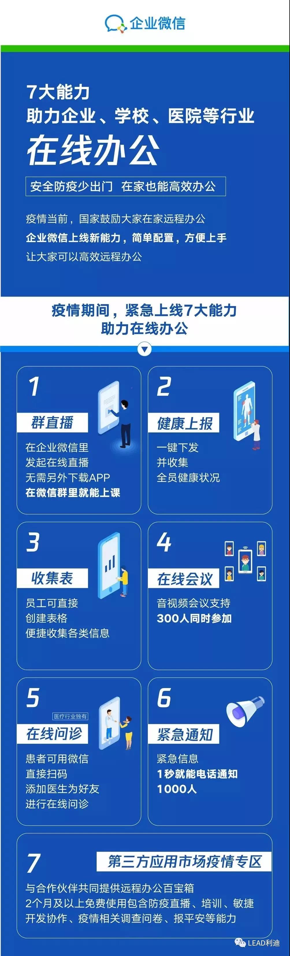 利迪股份免费助力企业疫情期间实现微信远程办公-上海朗荣投资致力于科创板挂牌融资上市